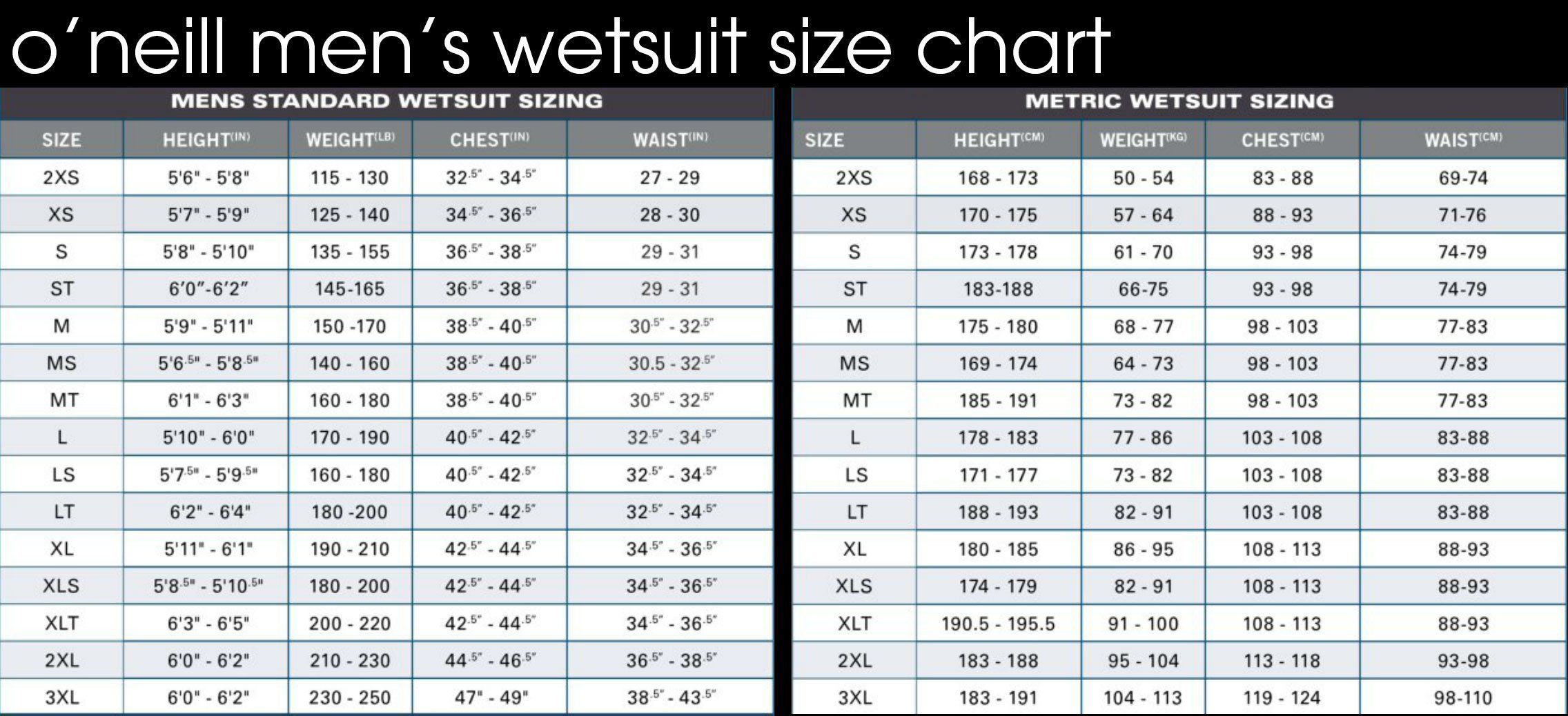 Size charts and fit guides oneill mens wetsuit size chart nvjuhfo Images